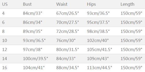ep size chart